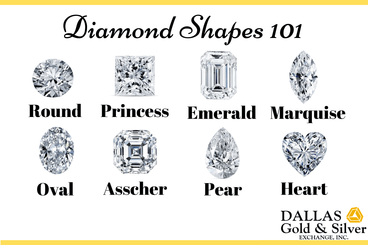 Diamond Shape Guide (horizontal) (2)